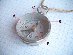 Utilisation De La Boussole Boussoles Et Compas